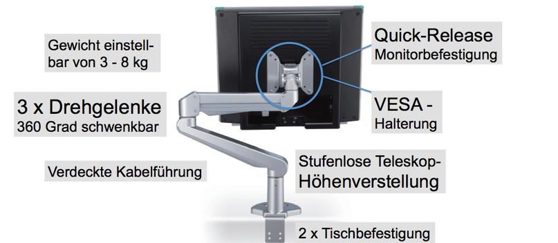 Bildschirmschwenkarm, Monitorhalterung, Bildschirmhalter Vesa, Vesa-Monitorhalterung, TFT-Halter, PC-Halterung, Monitorhalter günstig, Bildschirmhalterung Angebot, Monitorhalter schnelle Lieferung