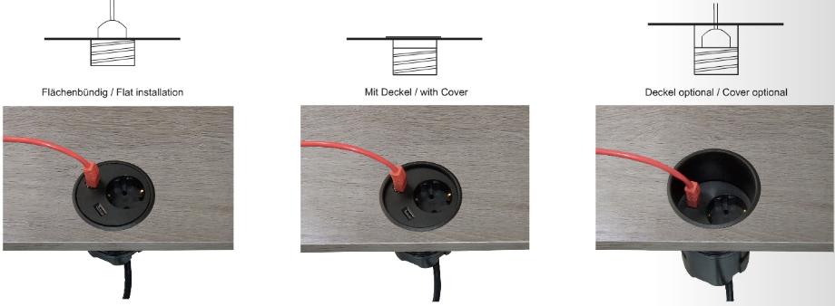 Connector Schreibtischeinsatz, Steckdoseneinbau Schreibtisch, Verkabelung Schreibtisch